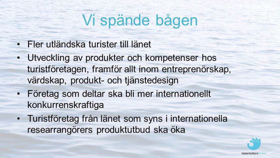 Vi spände bågen Fler utländska turister till länet Utveckling av produkter och kompetenser hos turistföretagen, framför allt inom entreprenörskap, värdskap, produkt- och tjänstedesign Företag som deltar ska bli mer internationellt konkurrenskraftiga Turistföretag från länet som syns i internationella researrangörers produktutbud ska öka