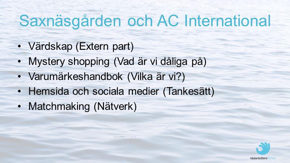 Saxnäsgården och AC International Värdskap (Extern part) Mystery shopping (Vad är vi dåliga på) Varumärkeshandbok (Vilka är vi ) Hemsida och sociala medier (Tankesätt) Matchmaking (Nätverk)