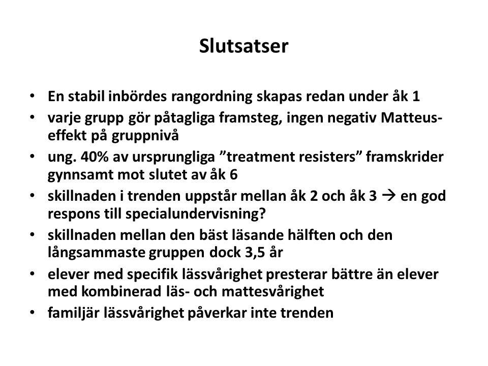 Slutsatser En stabil inbördes rangordning skapas redan under åk 1 varje grupp gör påtagliga framsteg, ingen negativ Matteus- effekt på gruppnivå ung.