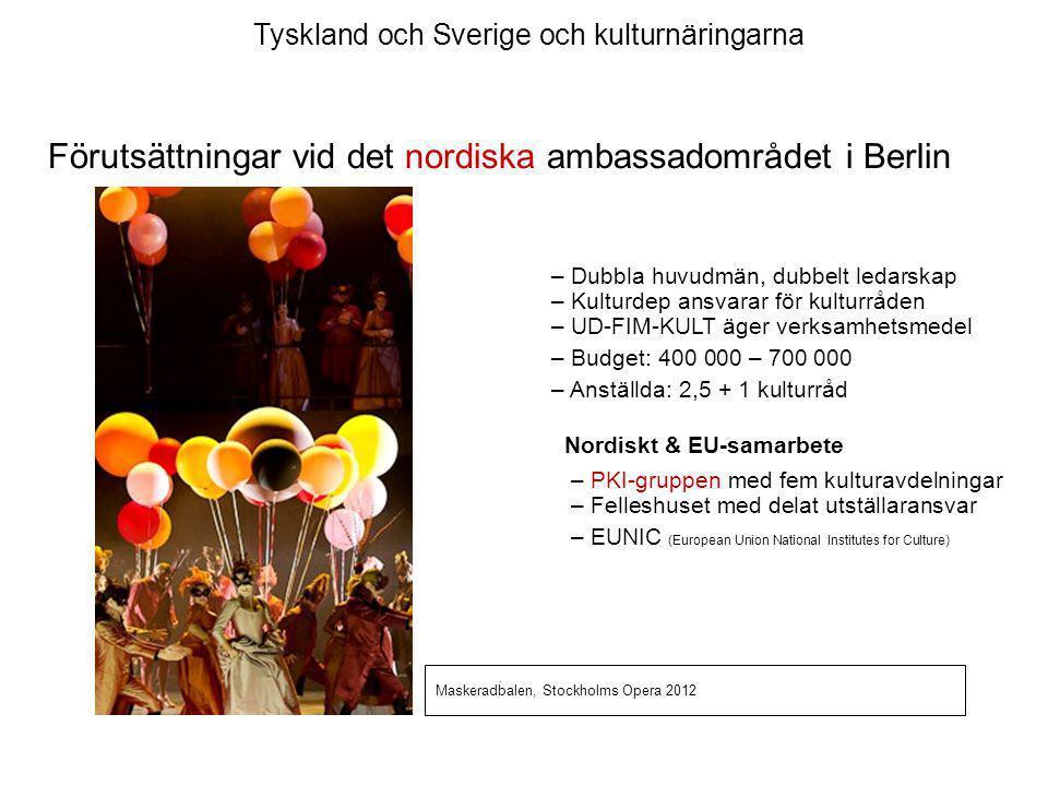 – Dubbla huvudmän, dubbelt ledarskap – Kulturdep ansvarar för kulturråden – UD-FIM-KULT äger verksamhetsmedel – Budget: 400 000 – 700 000 – Anställda: 2,5 + 1 kulturråd Nordiskt & EU-samarbete – PKI-gruppen med fem kulturavdelningar – Felleshuset med delat utställaransvar – EUNIC (European Union National Institutes for Culture) Maskeradbalen, Stockholms Opera 2012.
