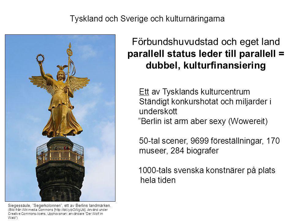 Tyskland och Sverige och kulturnäringarna Siegessäule, Segerkolonnen , ett av Berlins landmärken.