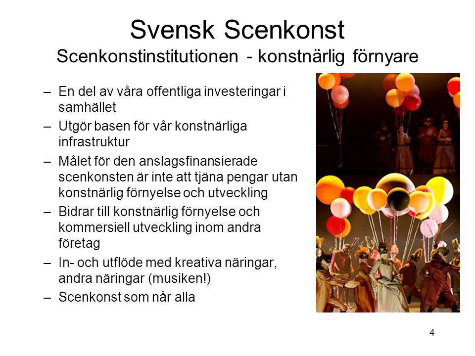 Svensk Scenkonst Scenkonstinstitutionen - konstnärlig förnyare 4 –En del av våra offentliga investeringar i samhället –Utgör basen för vår konstnärliga infrastruktur –Målet för den anslagsfinansierade scenkonsten är inte att tjäna pengar utan konstnärlig förnyelse och utveckling –Bidrar till konstnärlig förnyelse och kommersiell utveckling inom andra företag –In- och utflöde med kreativa näringar, andra näringar (musiken!) –Scenkonst som når alla