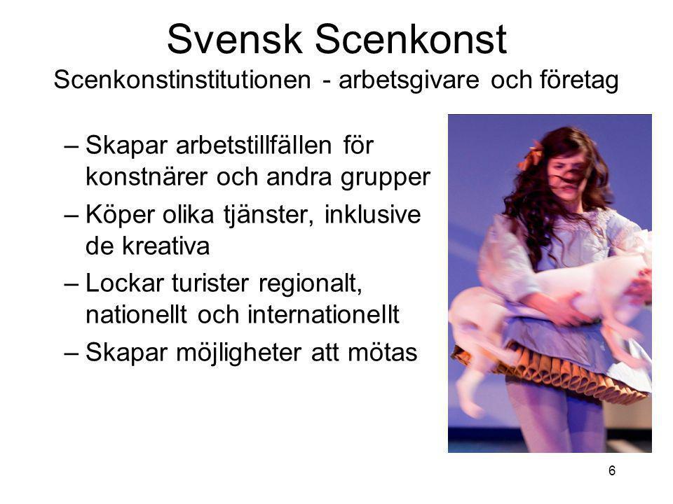 Svensk Scenkonst Scenkonstinstitutionen - arbetsgivare och företag 6 –Skapar arbetstillfällen för konstnärer och andra grupper –Köper olika tjänster, inklusive de kreativa –Lockar turister regionalt, nationellt och internationellt –Skapar möjligheter att mötas