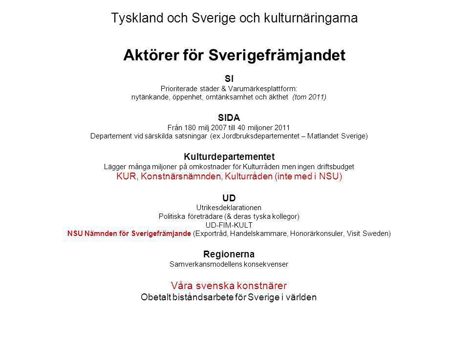Tyskland och Sverige och kulturnäringarna UD:s Sverigebild i Utrikesdeklarationen 2011 Ett starkt varumärke för Sverige stärker oss såväl politiskt som demokratiskt och kulturellt Den offentliga diplomatin och verktygen för detta är effektiva instrument för att uppnå detta syfte Offentlig diplomati Kulturell diplomati Hur mäts framgång och effektivitet.
