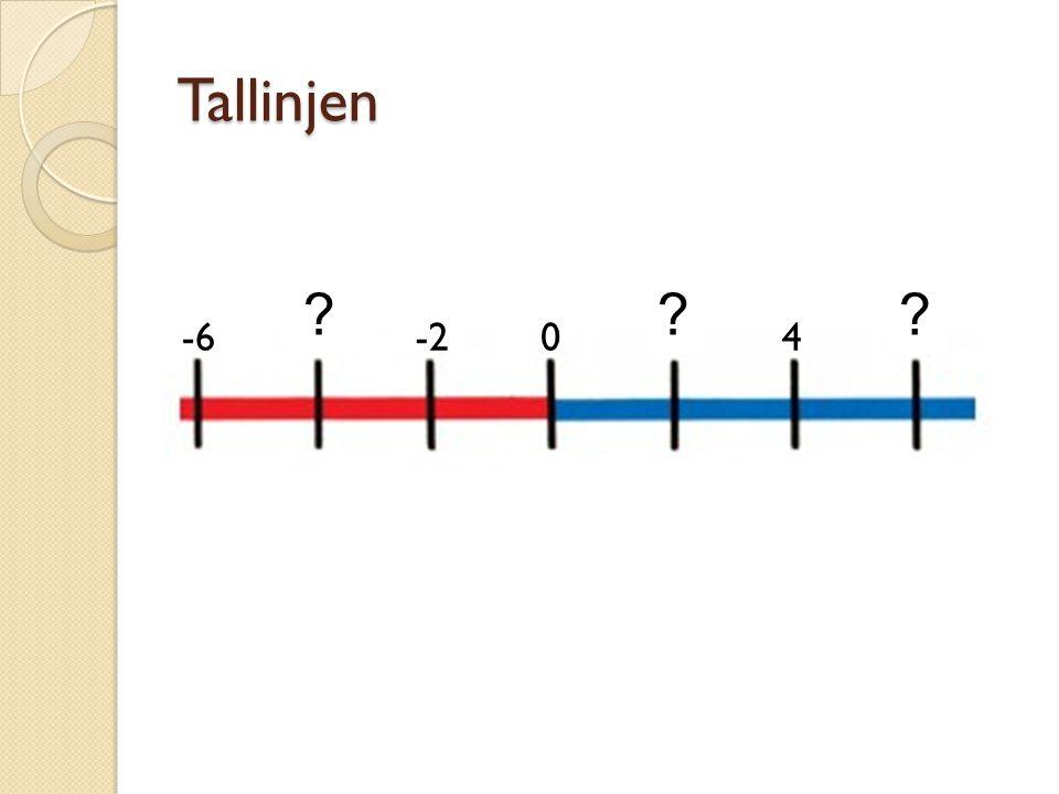 Tallinjen 0246-2-4-6 ???