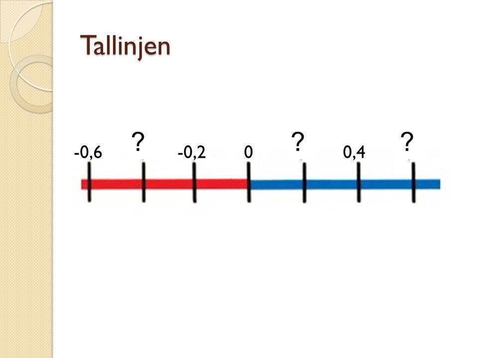 Tallinjen 00,20,40,6-0,2-0,4-0,6 ???