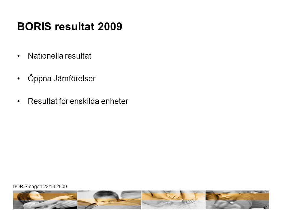 BORIS dagen 22/10 2009 BORIS resultat 2009 Nationella resultat Öppna Jämförelser Resultat för enskilda enheter