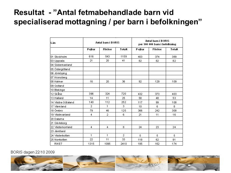 """BORIS dagen 22/10 2009 Resultat - """"Antal fetmabehandlade barn vid specialiserad mottagning / per barn i befolkningen"""""""