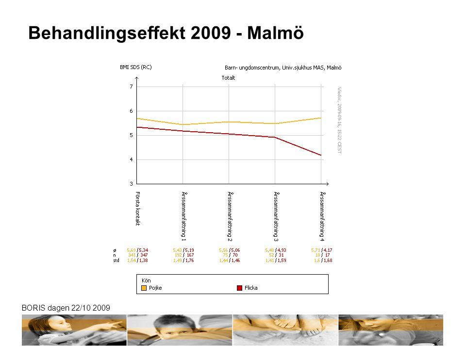 BORIS dagen 22/10 2009 Behandlingseffekt 2009 - Malmö