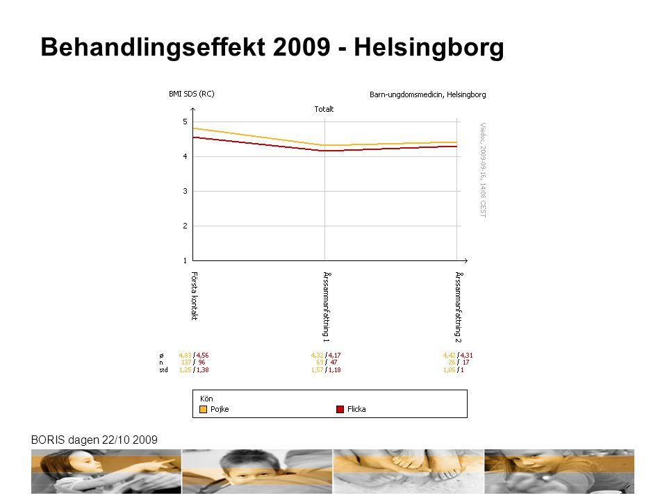 BORIS dagen 22/10 2009 Behandlingseffekt 2009 - Helsingborg