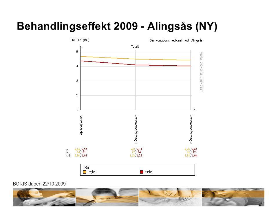 BORIS dagen 22/10 2009 Behandlingseffekt 2009 - Alingsås (NY)