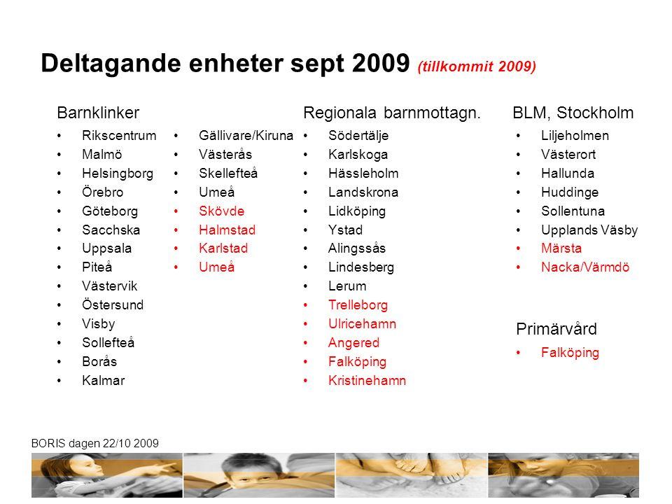 BORIS dagen 22/10 2009 Deltagande enheter sept 2009 (tillkommit 2009) Rikscentrum Malmö Helsingborg Örebro Göteborg Sacchska Uppsala Piteå Västervik Ö
