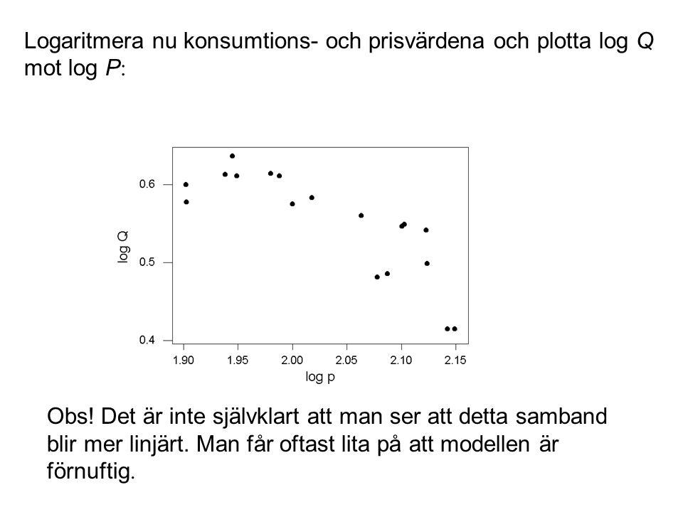 Logaritmera nu konsumtions- och prisvärdena och plotta log Q mot log P : Obs! Det är inte självklart att man ser att detta samband blir mer linjärt. M