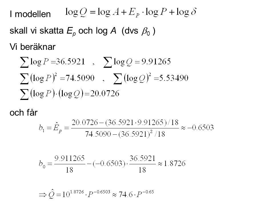 I modellen skall vi skatta E p och log A (dvs  0 ) Vi beräknar och får