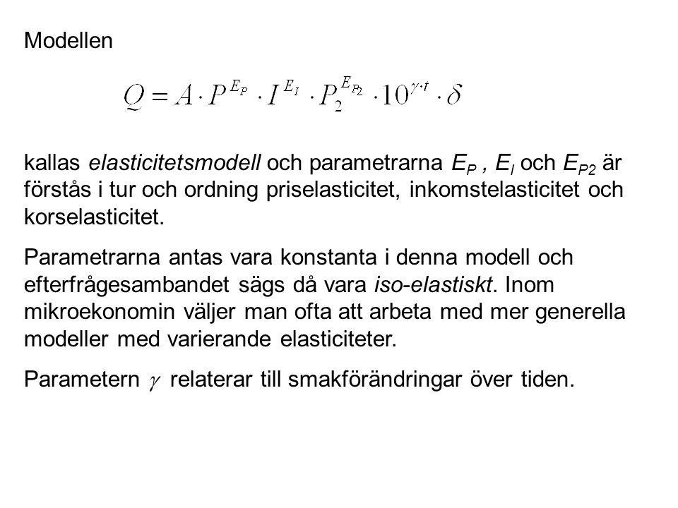 Modellen kallas elasticitetsmodell och parametrarna E P, E I och E P2 är förstås i tur och ordning priselasticitet, inkomstelasticitet och korselastic
