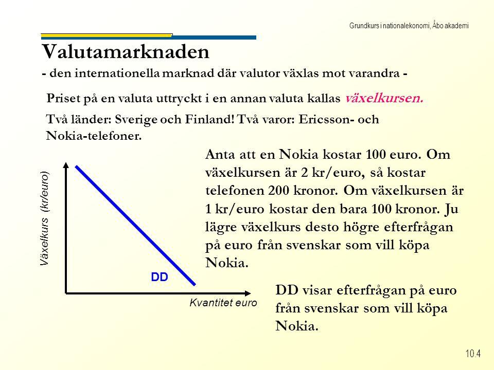 Grundkurs i nationalekonomi, Åbo akademi 10.4 Valutamarknaden - den internationella marknad där valutor växlas mot varandra - Priset på en valuta uttryckt i en annan valuta kallas växelkursen.