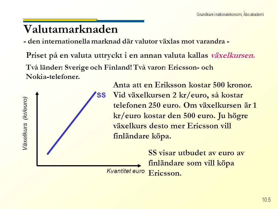 Grundkurs i nationalekonomi, Åbo akademi 10.5 Priset på en valuta uttryckt i en annan valuta kallas växelkursen.