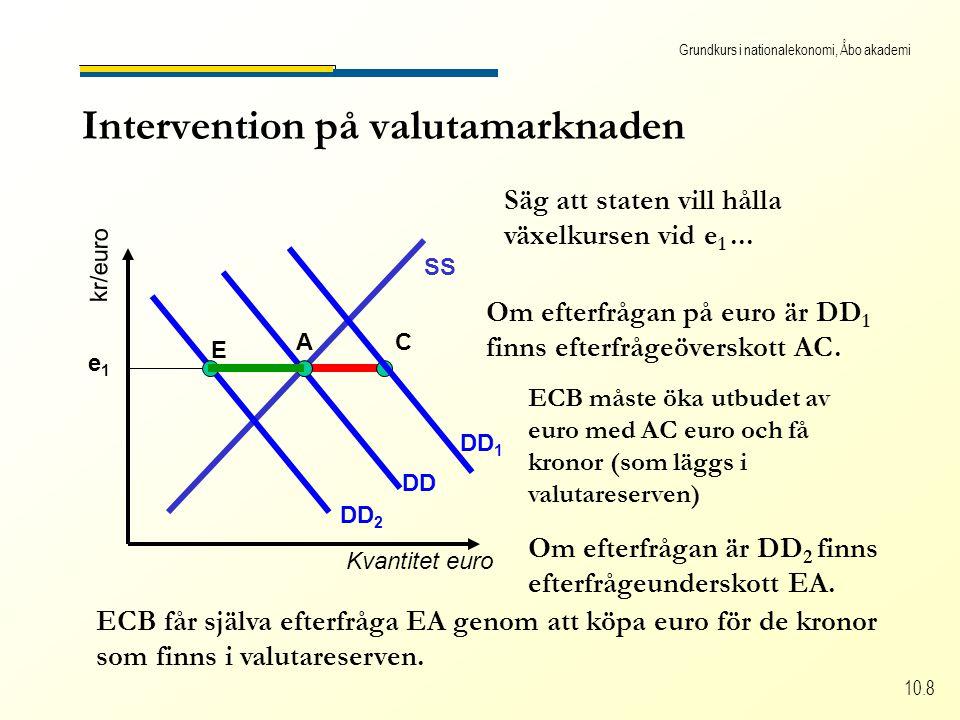 Grundkurs i nationalekonomi, Åbo akademi 10.8 Intervention på valutamarknaden Kvantitet euro kr/euro SS DD e1e1 Säg att staten vill hålla växelkursen vid e 1...