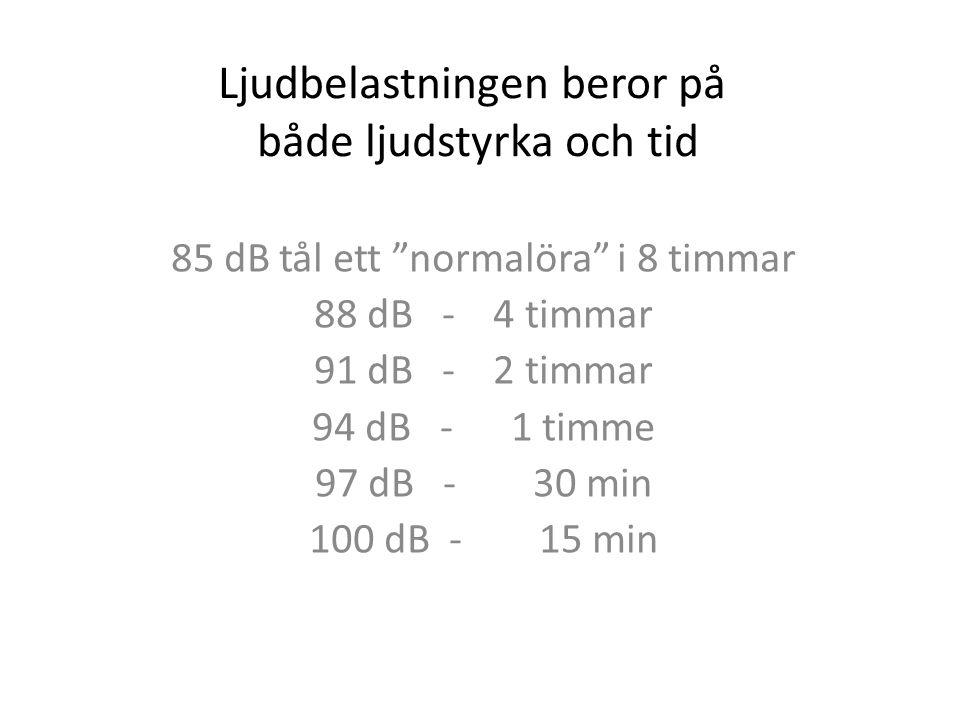 """Ljudbelastningen beror på både ljudstyrka och tid 85 dB tål ett """"normalöra"""" i 8 timmar 88 dB - 4 timmar 91 dB - 2 timmar 94 dB - 1 timme 97 dB - 30 mi"""