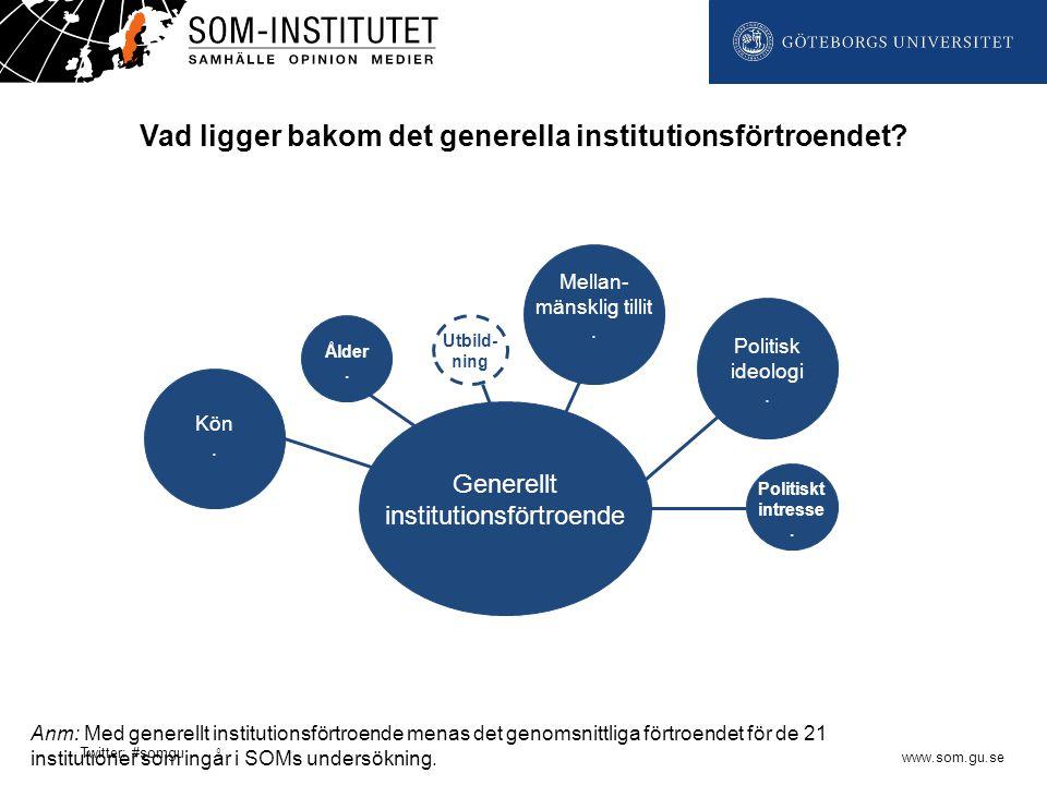 www.som.gu.se Twitter: #somgu Generellt institutionsförtroende Kön.