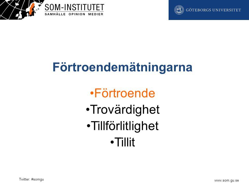 www.som.gu.se Twitter: #somgu Förtroendemätningarna Förtroende Trovärdighet Tillförlitlighet Tillit