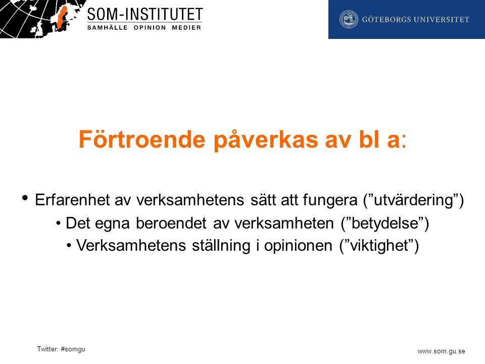www.som.gu.se Twitter: #somgu Förtroende påverkas av bl a: Erfarenhet av verksamhetens sätt att fungera ( utvärdering ) Det egna beroendet av verksamheten ( betydelse ) Verksamhetens ställning i opinionen ( viktighet )