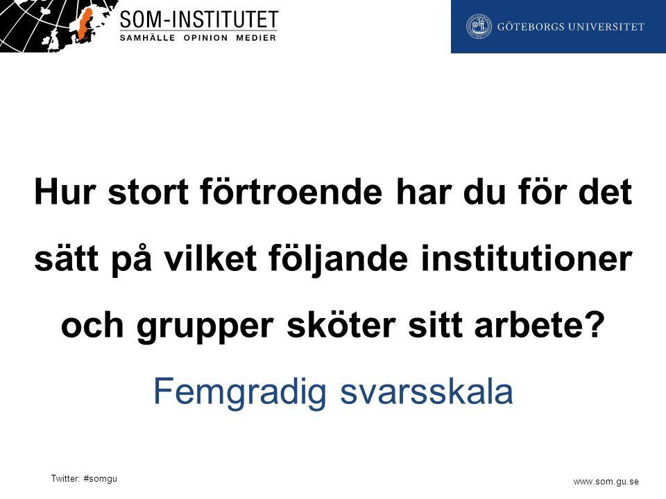 www.som.gu.se Twitter: #somgu Hur stort förtroende har du för det sätt på vilket följande institutioner och grupper sköter sitt arbete.
