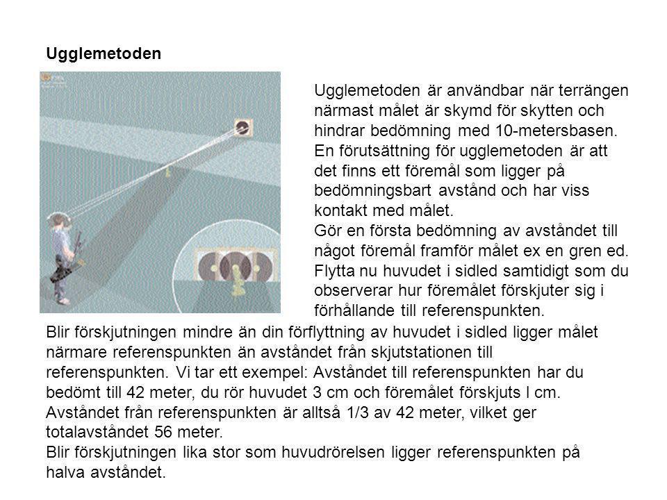 Ugglemetoden Ugglemetoden är användbar när terrängen närmast målet är skymd för skytten och hindrar bedömning med 10-metersbasen. En förutsättning för