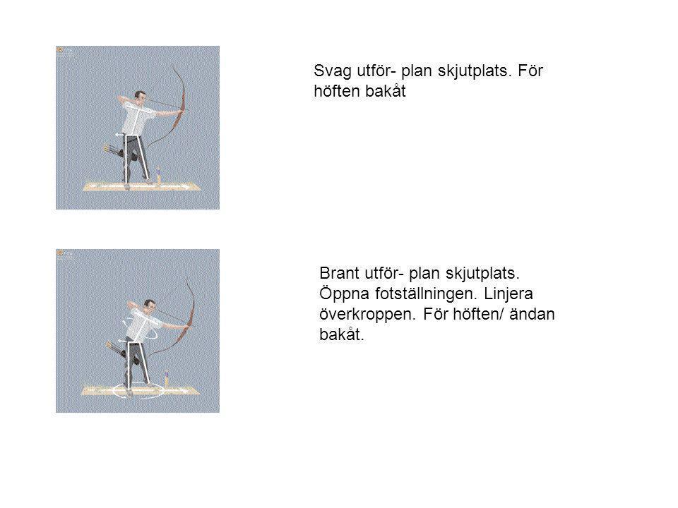 Lutning utför – lutande skjutplats.Stå bredbent. För höften bakåt Brant utför – brant skjutplats.