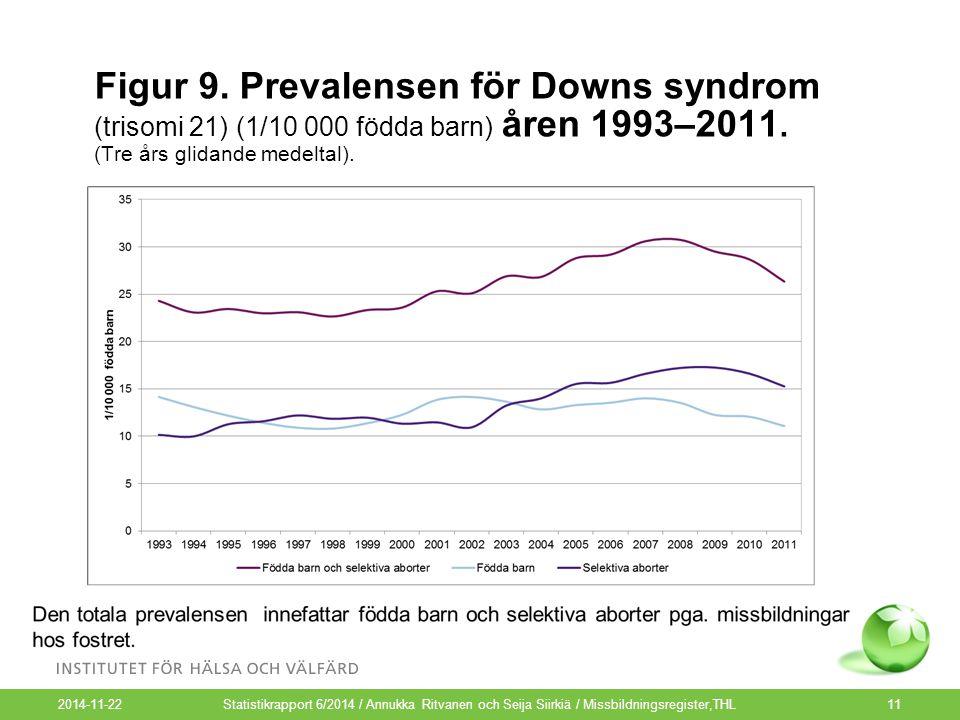 2014-11-22 11 Figur 9. Prevalensen för Downs syndrom (trisomi 21) (1/10 000 födda barn) åren 1993–2011. (Tre års glidande medeltal). Statistikrapport