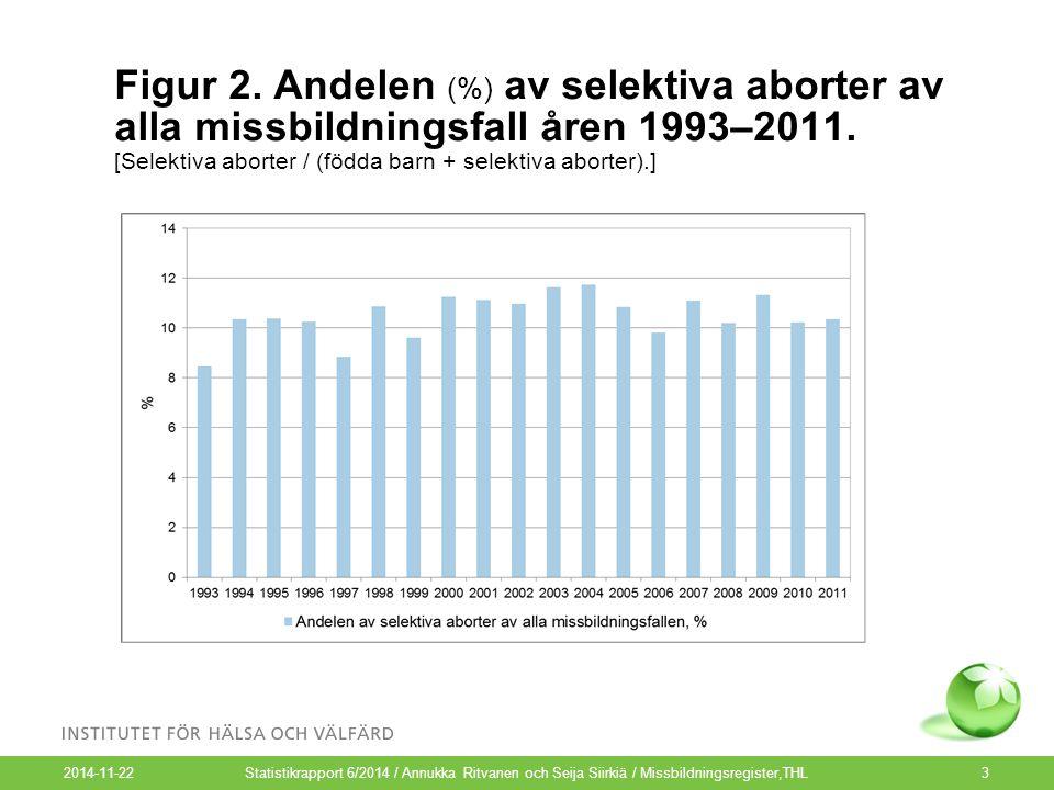 2014-11-22 3 Figur 2. Andelen (%) av selektiva aborter av alla missbildningsfall åren 1993–2011. [Selektiva aborter / (födda barn + selektiva aborter)