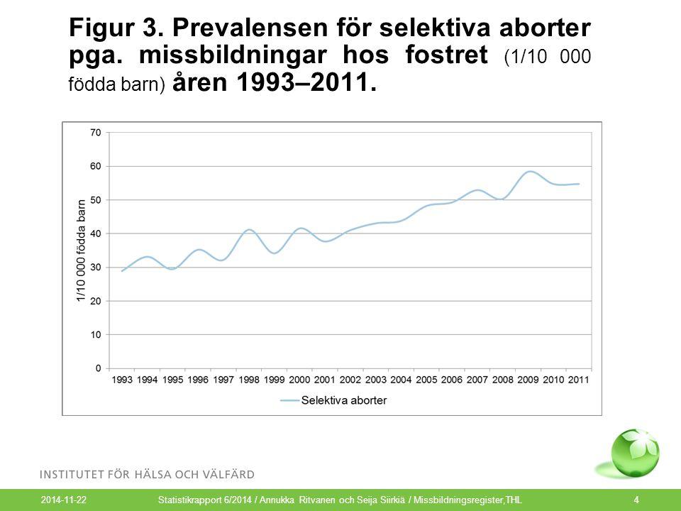 2014-11-22 4 Figur 3. Prevalensen för selektiva aborter pga. missbildningar hos fostret (1/10 000 födda barn) åren 1993–2011. Statistikrapport 6/2014