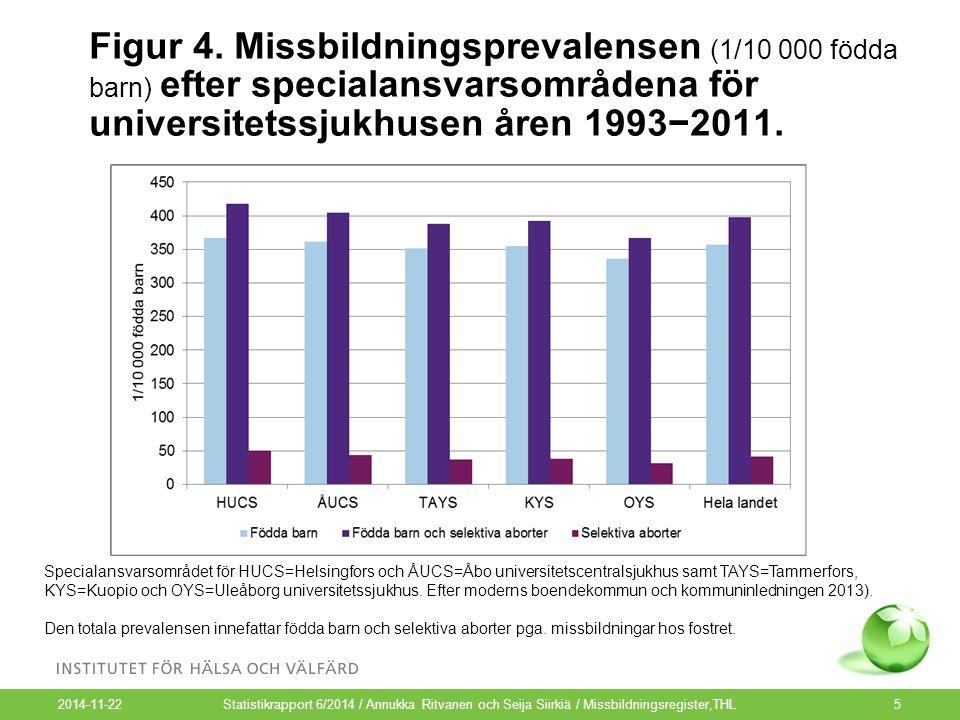 2014-11-22 5 Figur 4. Missbildningsprevalensen (1/10 000 födda barn) efter specialansvarsområdena för universitetssjukhusen åren 1993−2011. Specialans