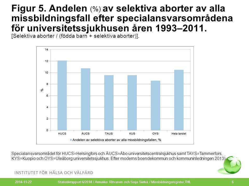 2014-11-22 6 Figur 5. Andelen (%) av selektiva aborter av alla missbildningsfall efter specialansvarsområdena för universitetssjukhusen åren 1993–2011