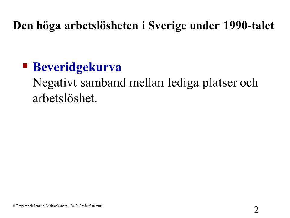 © Fregert och Jonung, Makroekonomi, 2010, Studentlitteratur 2 Den höga arbetslösheten i Sverige under 1990-talet  Beveridgekurva Negativt samband mel