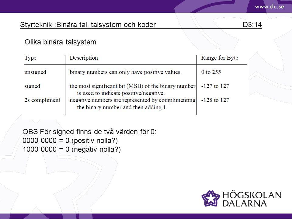 Styrteknik :Binära tal, talsystem och koder D3:14 Olika binära talsystem OBS För signed finns de två värden för 0: 0000 0000 = 0 (positiv nolla?) 1000