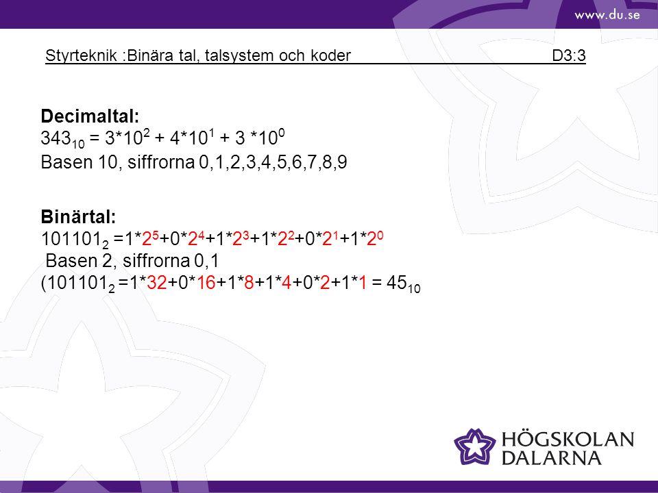 Styrteknik :Binära tal, talsystem och koder D3:3 Decimaltal: 343 10 = 3*10 2 + 4*10 1 + 3 *10 0 Basen 10, siffrorna 0,1,2,3,4,5,6,7,8,9 Binärtal: 1011