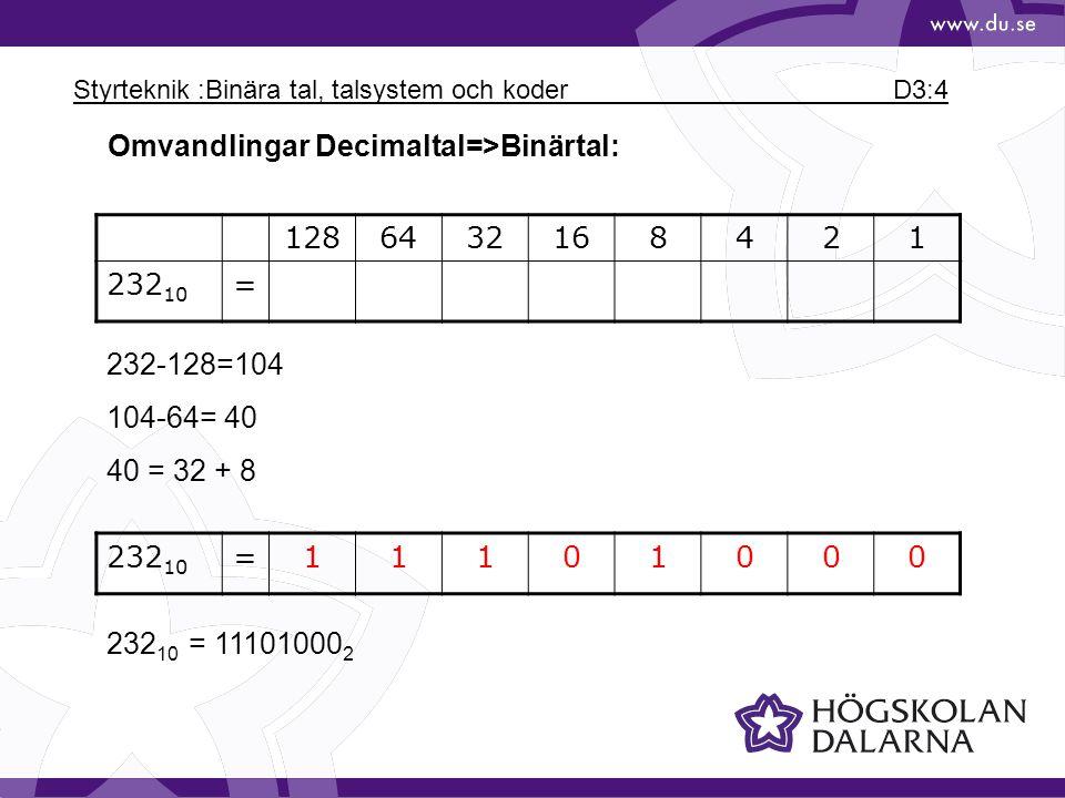 Styrteknik :Binära tal, talsystem och koder D3:5 För positiva heltal gäller: 8 bitar => Största heltal 2 8 – 1 = 256 - 1 = 255 16 bitar => Största heltal 2 16 -1 = 65 535 32 bitar => Största heltal 2 32 -1 = 4 294 967 295 Omvandlingar Binärtal => Decimaltal: 11111111 2 = 128+64+32+16+8+4+2+1 = 255 10
