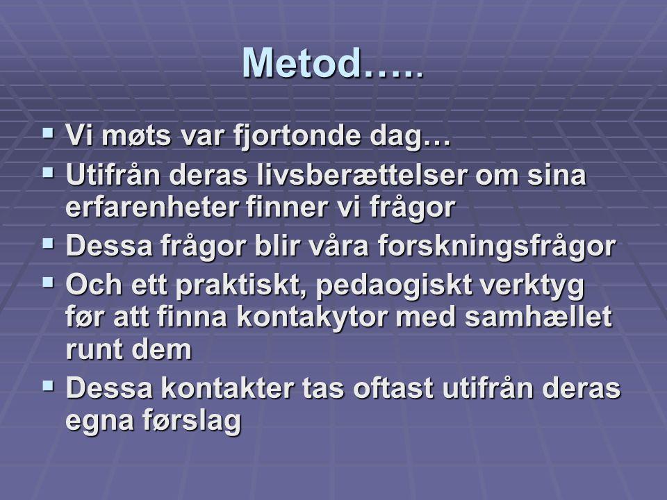Metod…..