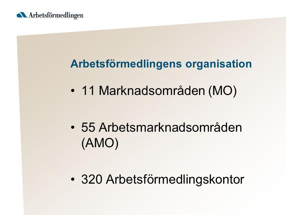Arbetsförmedlingens organisation 11 Marknadsområden (MO) 55 Arbetsmarknadsområden (AMO) 320 Arbetsförmedlingskontor