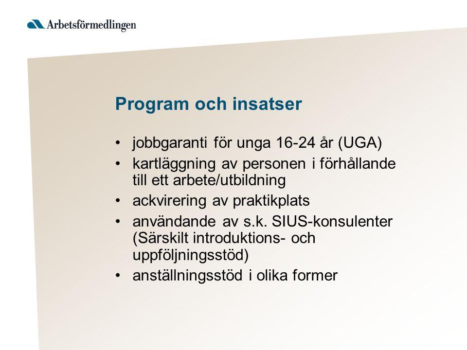 Program och insatser jobbgaranti för unga 16-24 år (UGA) kartläggning av personen i förhållande till ett arbete/utbildning ackvirering av praktikplats användande av s.k.
