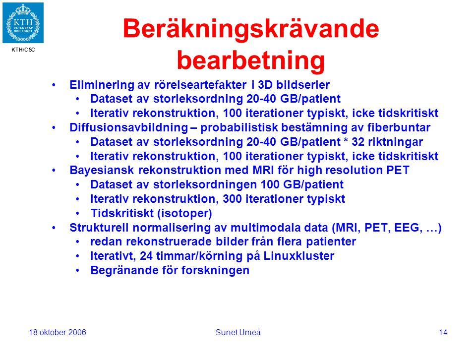 KTH/CSC 18 oktober 2006Sunet Umeå14 Beräkningskrävande bearbetning Eliminering av rörelseartefakter i 3D bildserier Dataset av storleksordning 20-40 GB/patient Iterativ rekonstruktion, 100 iterationer typiskt, icke tidskritiskt Diffusionsavbildning – probabilistisk bestämning av fiberbuntar Dataset av storleksordning 20-40 GB/patient * 32 riktningar Iterativ rekonstruktion, 100 iterationer typiskt, icke tidskritiskt Bayesiansk rekonstruktion med MRI för high resolution PET Dataset av storleksordningen 100 GB/patient Iterativ rekonstruktion, 300 iterationer typiskt Tidskritiskt (isotoper) Strukturell normalisering av multimodala data (MRI, PET, EEG, …) redan rekonstruerade bilder från flera patienter Iterativt, 24 timmar/körning på Linuxkluster Begränande för forskningen