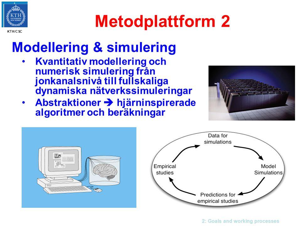 KTH/CSC Metodplattform 2 Modellering & simulering Kvantitativ modellering och numerisk simulering från jonkanalsnivå till fullskaliga dynamiska nätverkssimuleringar Abstraktioner  hjärninspirerade algoritmer och beräkningar 2: Goals and working processes