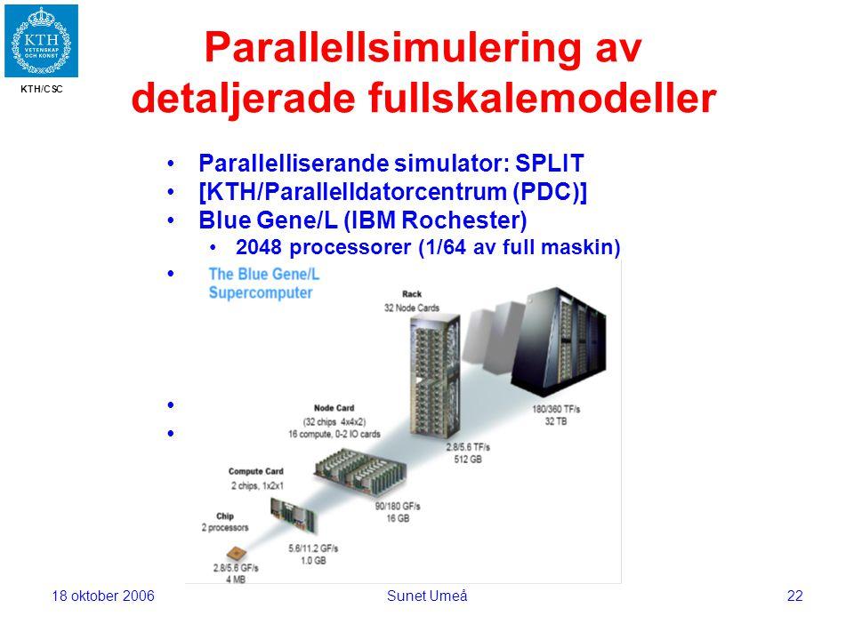 KTH/CSC 18 oktober 2006Sunet Umeå22 Parallelliserande simulator: SPLIT [KTH/Parallelldatorcentrum (PDC)] Blue Gene/L (IBM Rochester) 2048 processorer (1/64 av full maskin) Råtthjärnbarkens lager 2/3 3100 hyperkolumner, 15x15 mm 9.5 miljoner nervceller 5 miljarder, 1/20 av verkligt antal  1:5400 av realtid (inofficiellt) världsrekord.