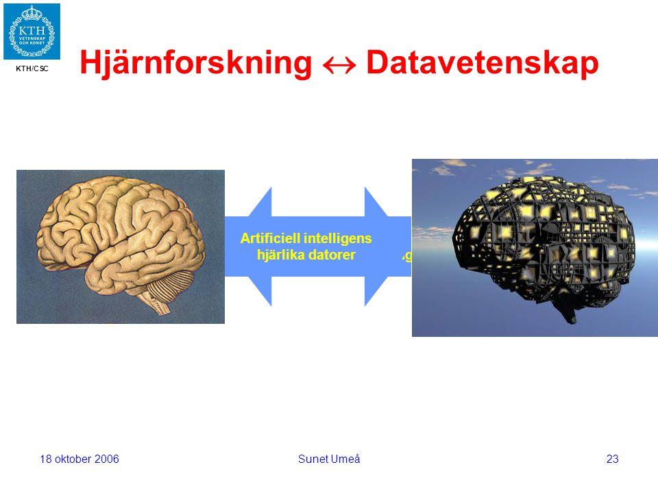 KTH/CSC 18 oktober 2006Sunet Umeå23 Hjärnforskning  Datavetenskap Instrument, datanalys, modellering,visualisering Artificiell intelligens hjärlika datorer
