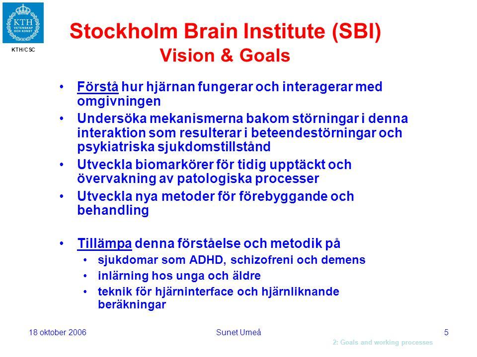 KTH/CSC 18 oktober 2006Sunet Umeå5 Stockholm Brain Institute (SBI) Vision & Goals Förstå hur hjärnan fungerar och interagerar med omgivningen Undersöka mekanismerna bakom störningar i denna interaktion som resulterar i beteendestörningar och psykiatriska sjukdomstillstånd Utveckla biomarkörer för tidig upptäckt och övervakning av patologiska processer Utveckla nya metoder för förebyggande och behandling Tillämpa denna förståelse och metodik på sjukdomar som ADHD, schizofreni och demens inlärning hos unga och äldre teknik för hjärninterface och hjärnliknande beräkningar 2: Goals and working processes