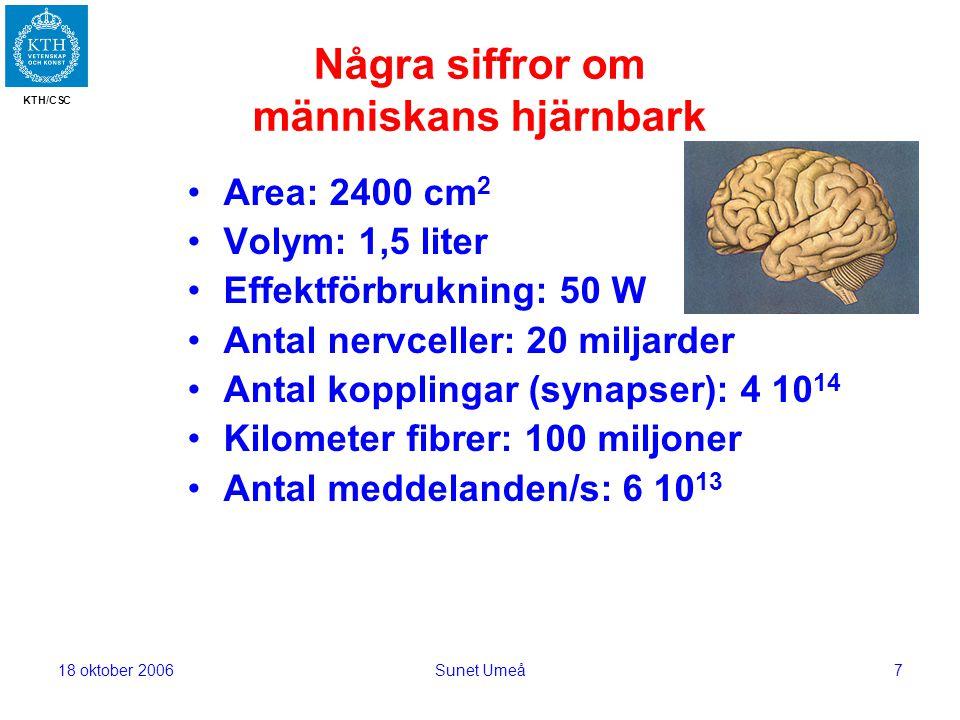 KTH/CSC 18 oktober 2006Sunet Umeå7 Några siffror om människans hjärnbark Area: 2400 cm 2 Volym: 1,5 liter Effektförbrukning: 50 W Antal nervceller: 20 miljarder Antal kopplingar (synapser): 4 10 14 Kilometer fibrer: 100 miljoner Antal meddelanden/s: 6 10 13