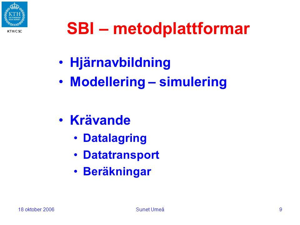 KTH/CSC 18 oktober 2006Sunet Umeå9 SBI – metodplattformar Hjärnavbildning Modellering – simulering Krävande Datalagring Datatransport Beräkningar