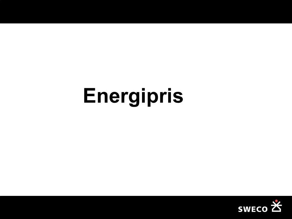 Energipris