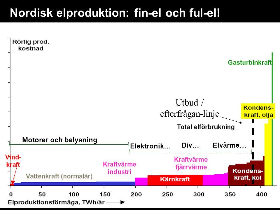 Nordisk elproduktion: fin-el och ful-el! Utbud / efterfrågan-linje Motorer och belysning Elektronik… Elvärme…Div…